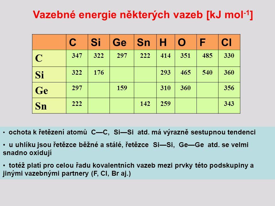 Vazebné energie některých vazeb [kJ mol-1] C Si Ge Sn H O F Cl